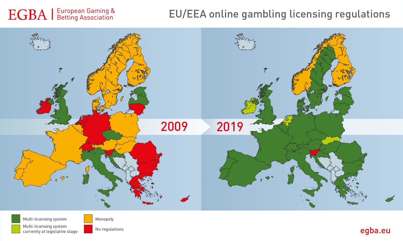 Multi-licensing Is Europe's Preferred Choice Of Online Gambling Licensing System