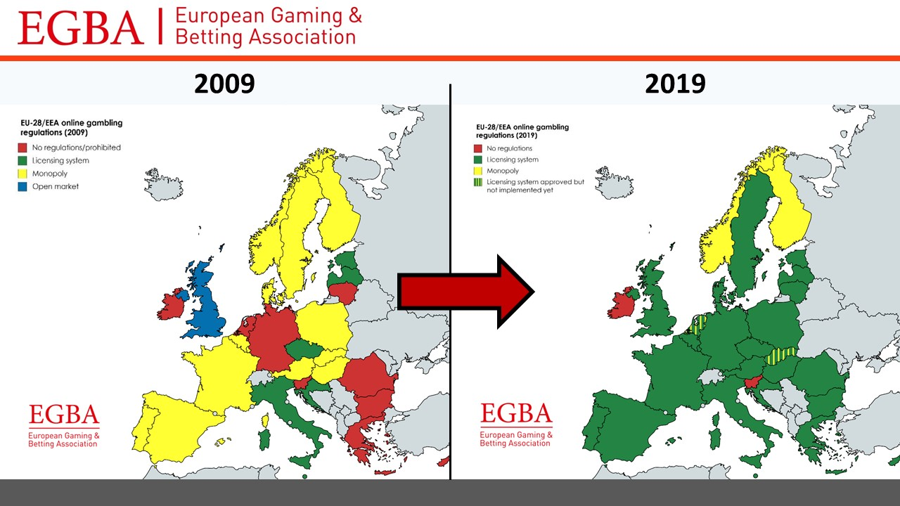 Monopoly models no longer preferred choice of online gambling licensing system in EU
